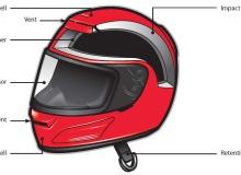 Helmet & Eye Protection